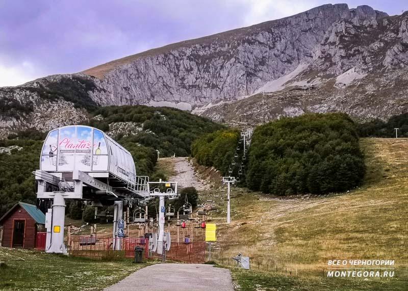 Топ достопримечательностей Черногории
