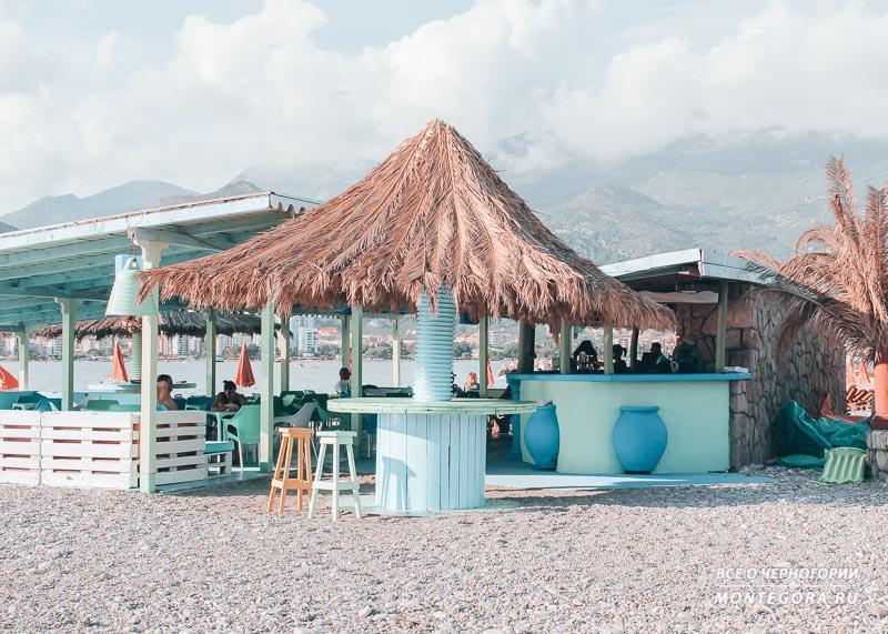 Топ пляжей в Будве в Черногории
