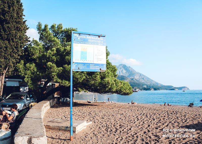 Топ 20 пляжей в Черногории